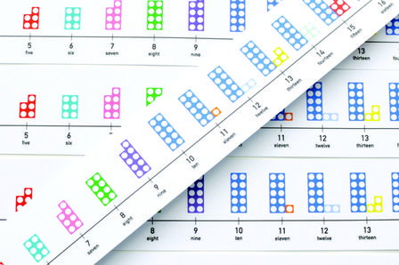 Table Top Number lines (5 pack)
