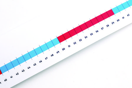0-100 Scale Table top number line